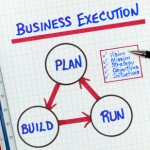 Business Plan, A Neglected Factor – 14 Reasons Why You Absolutely Must Have One – by Erika Kalmar
