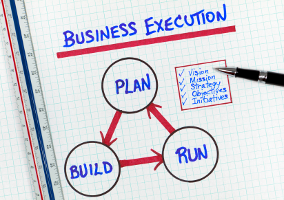 Business Plan, A Neglected Factor